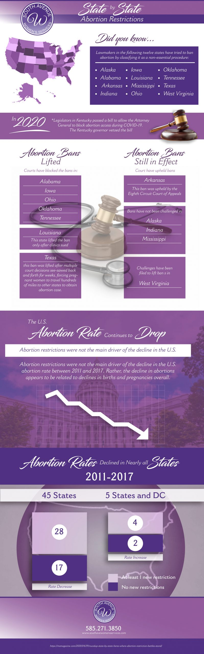 Abortion Services in Rochester, NY